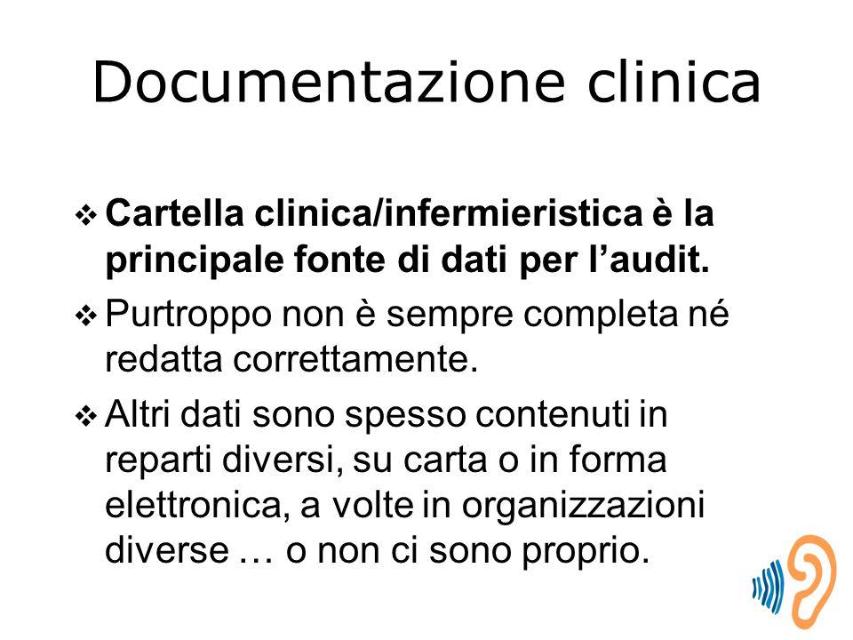 Documentazione clinica  Cartella clinica/infermieristica è la principale fonte di dati per l'audit.