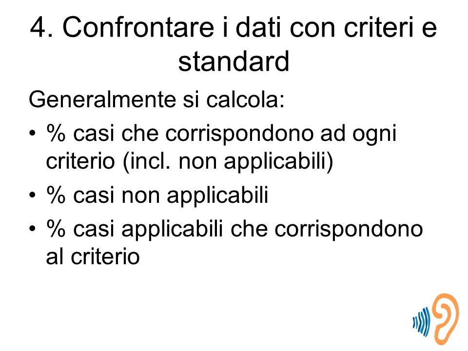 4. Confrontare i dati con criteri e standard Generalmente si calcola: % casi che corrispondono ad ogni criterio (incl. non applicabili) % casi non app