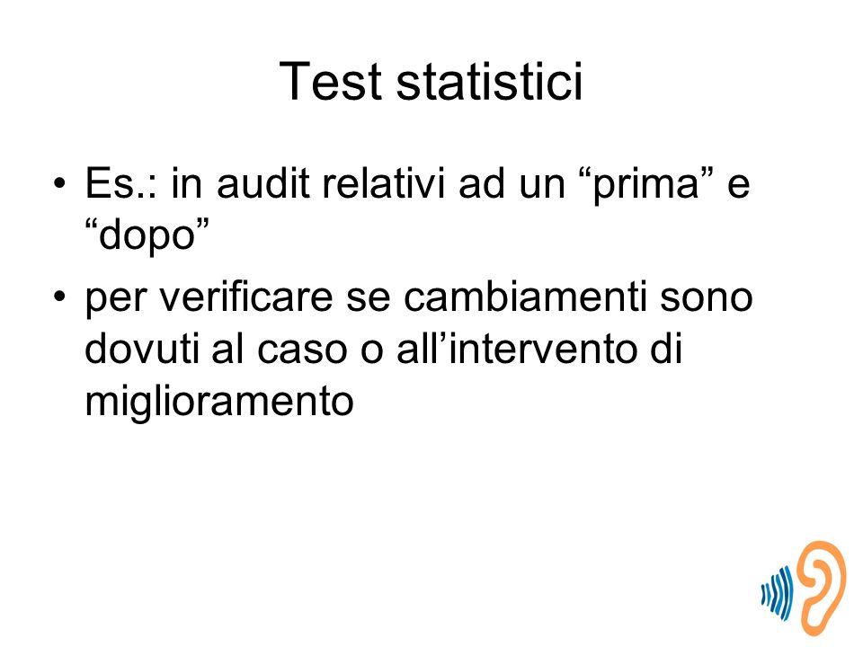 Test statistici Es.: in audit relativi ad un prima e dopo per verificare se cambiamenti sono dovuti al caso o all'intervento di miglioramento