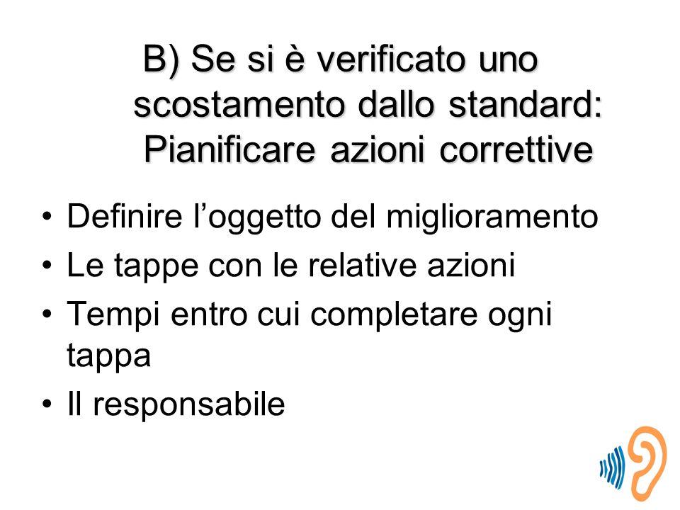 B) Se si è verificato uno scostamento dallo standard: Pianificare azioni correttive Definire l'oggetto del miglioramento Le tappe con le relative azioni Tempi entro cui completare ogni tappa Il responsabile