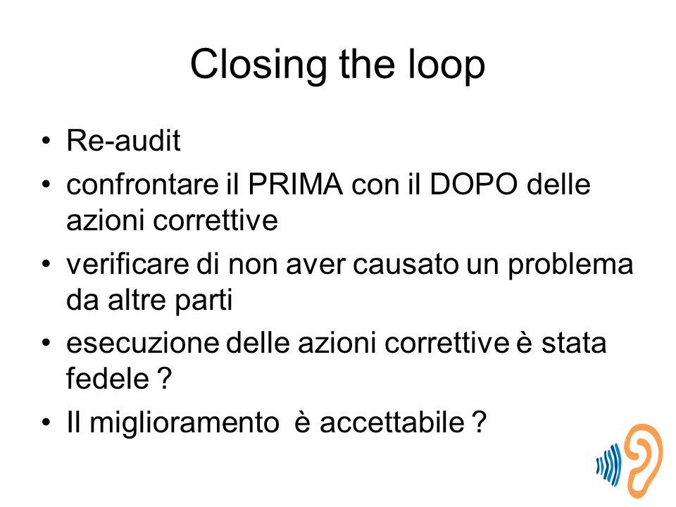 Closing the loop Re-audit confrontare il PRIMA con il DOPO delle azioni correttive verificare di non aver causato un problema da altre parti esecuzione delle azioni correttive è stata fedele .