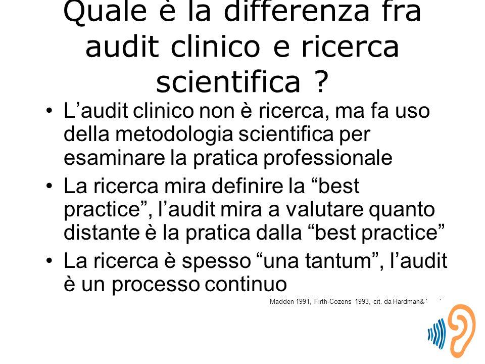 L'audit clinico non è ricerca, ma fa uso della metodologia scientifica per esaminare la pratica professionale La ricerca mira definire la best practice , l'audit mira a valutare quanto distante è la pratica dalla best practice La ricerca è spesso una tantum , l'audit è un processo continuo Madden 1991, Firth-Cozens 1993, cit.