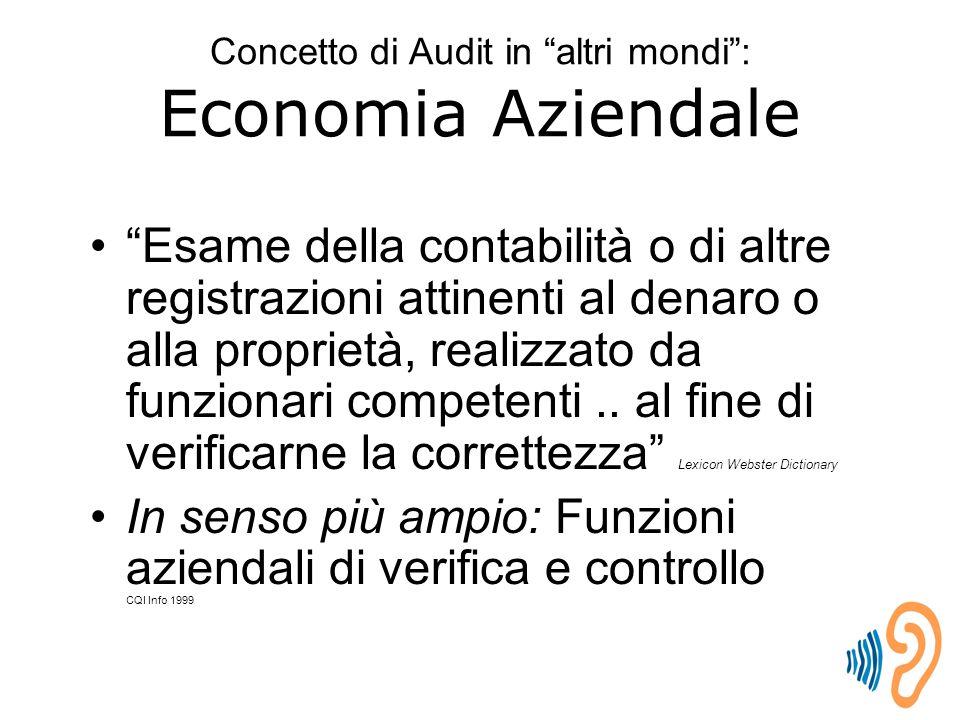Concetto di Audit in altri mondi : Economia Aziendale Esame della contabilità o di altre registrazioni attinenti al denaro o alla proprietà, realizzato da funzionari competenti..