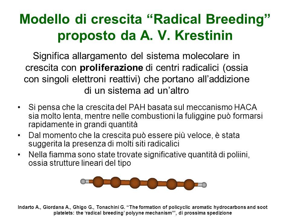 """Modello di crescita """"Radical Breeding"""" proposto da A. V. Krestinin Si pensa che la crescita del PAH basata sul meccanismo HACA sia molto lenta, mentre"""