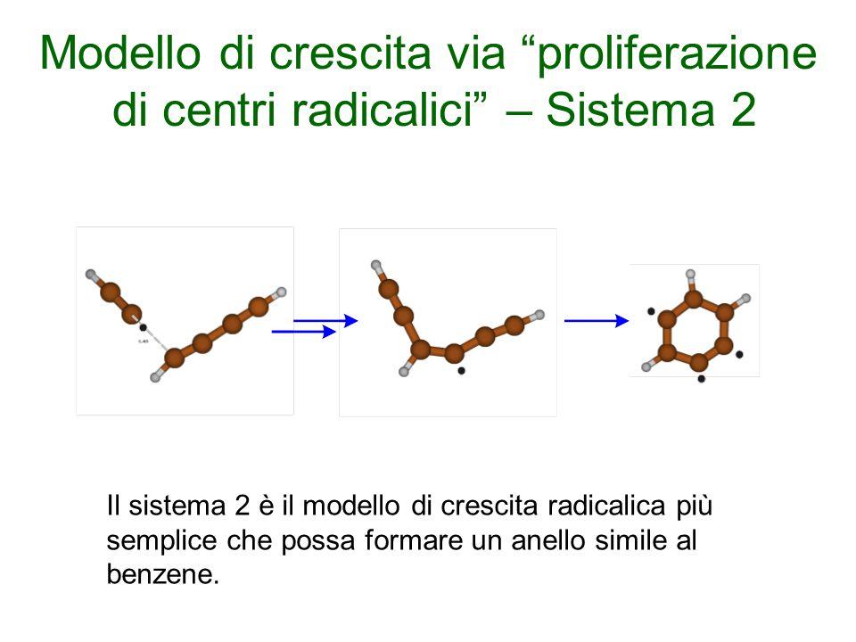 """Modello di crescita via """"proliferazione di centri radicalici"""" – Sistema 2 Il sistema 2 è il modello di crescita radicalica più semplice che possa form"""