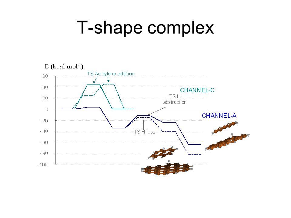 T-shape complex