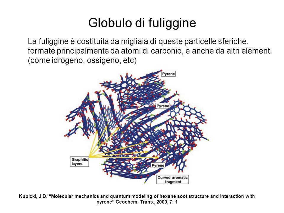 "Globulo di fuliggine Kubicki, J.D. ""Molecular mechanics and quantum modeling of hexane soot structure and interaction with pyrene"" Geochem. Trans., 20"