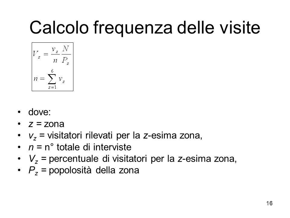 16 Calcolo frequenza delle visite dove: z = zona v z = visitatori rilevati per la z-esima zona, n = n° totale di interviste V z = percentuale di visitatori per la z-esima zona, P z = popolosità della zona