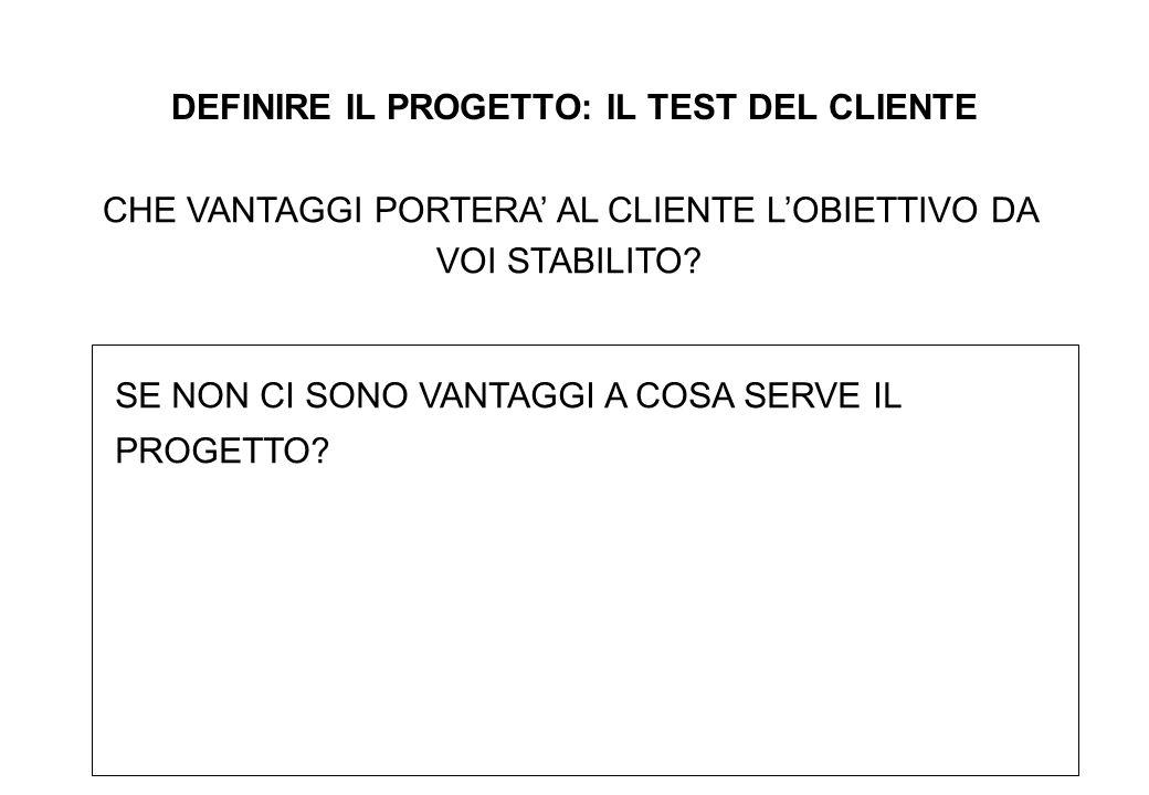 DEFINIRE IL PROGETTO: IL TEST DEL CLIENTE CHE VANTAGGI PORTERA' AL CLIENTE L'OBIETTIVO DA VOI STABILITO.