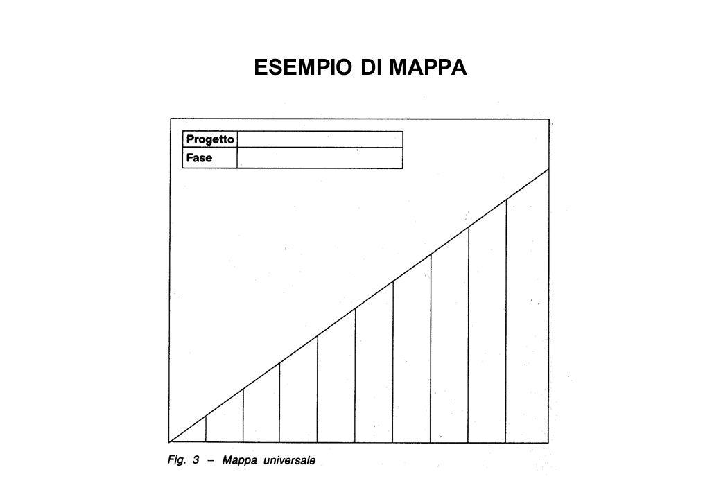 ESEMPIO DI MAPPA