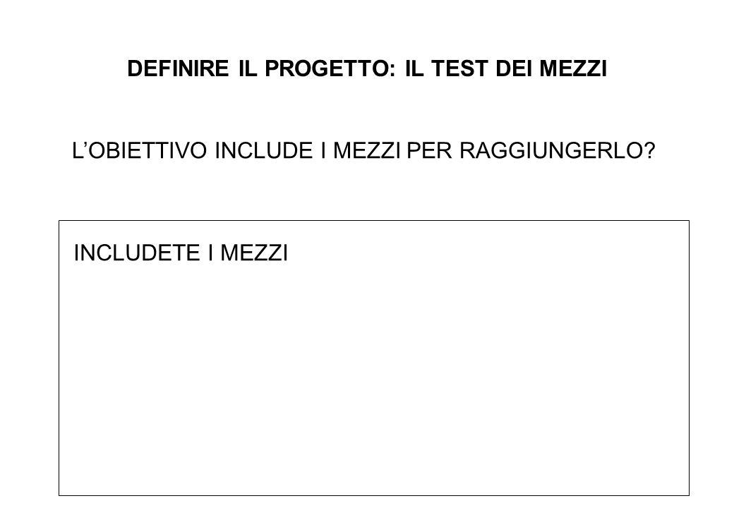 DEFINIRE IL PROGETTO: IL TEST DELL'IDENTITA' L'OBIETTIVO ESPRIME CHIARAMENTE I COMPITI DI CIASCUNO.