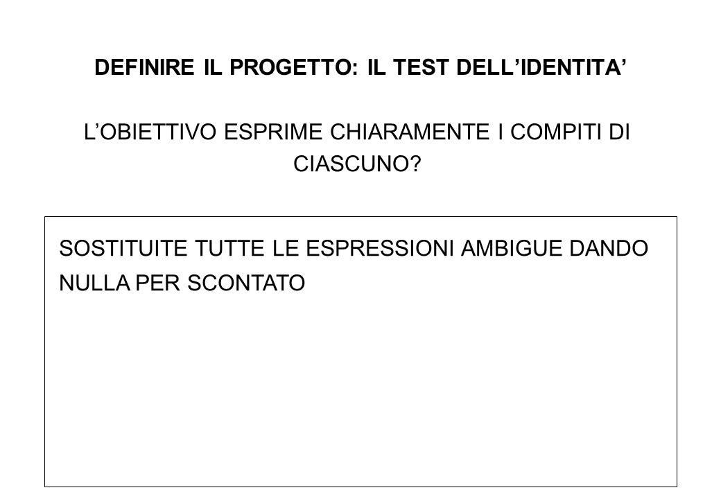 TITOLO PROGETTO: S/I