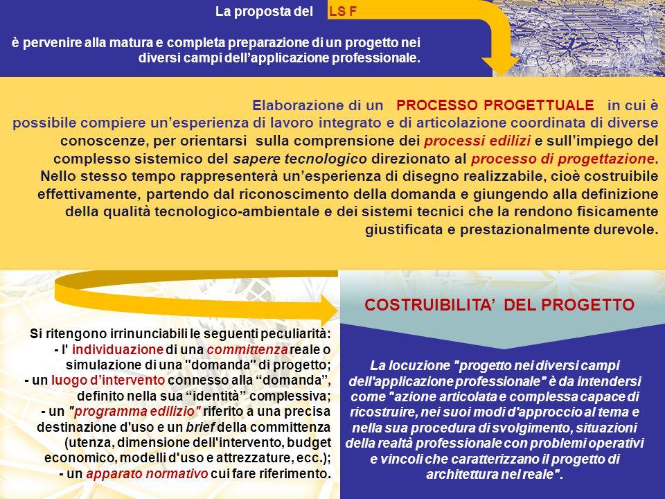 decidere la trasformazione della preesistenza mettendo a confronto i requisiti edilizi, richiesti in relazione al quadro delle funzioni/attività/esigenze e le prestazioni complessive offerte dall'edificio preesistente.