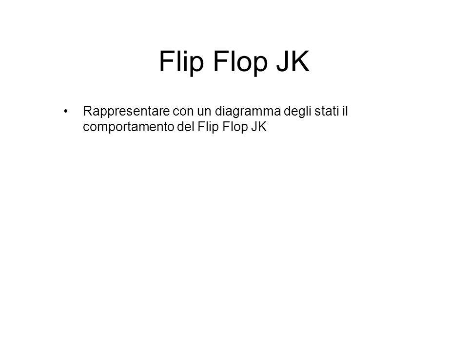 Flip Flop JK Rappresentare con un diagramma degli stati il comportamento del Flip Flop JK