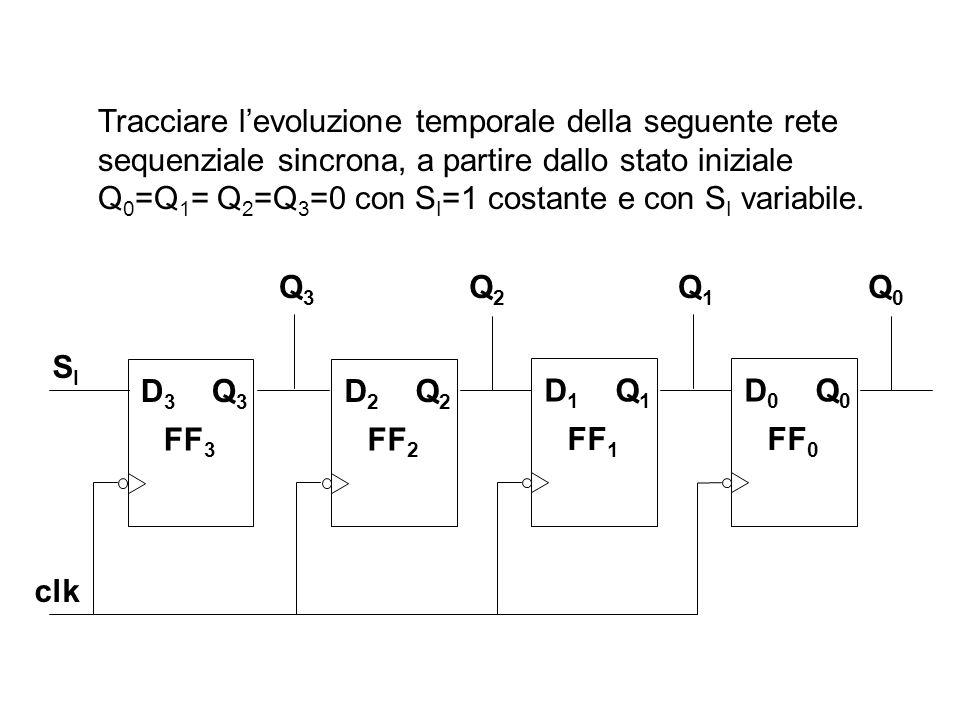 Tracciare l'evoluzione temporale della seguente rete sequenziale sincrona, a partire dallo stato iniziale Q 0 =Q 1 = Q 2 =Q 3 =0 con S I =1 costante e con S I variabile.