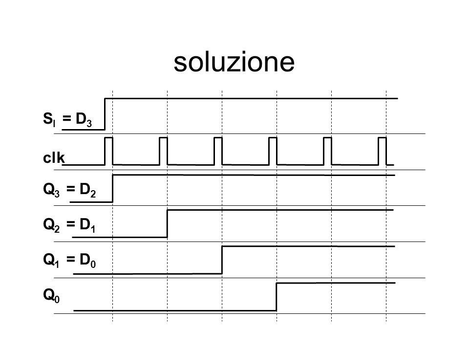 soluzione Q3Q3 Q2Q2 Q1Q1 Q0Q0 clk SISI = D 3 = D 2 = D 1 = D 0