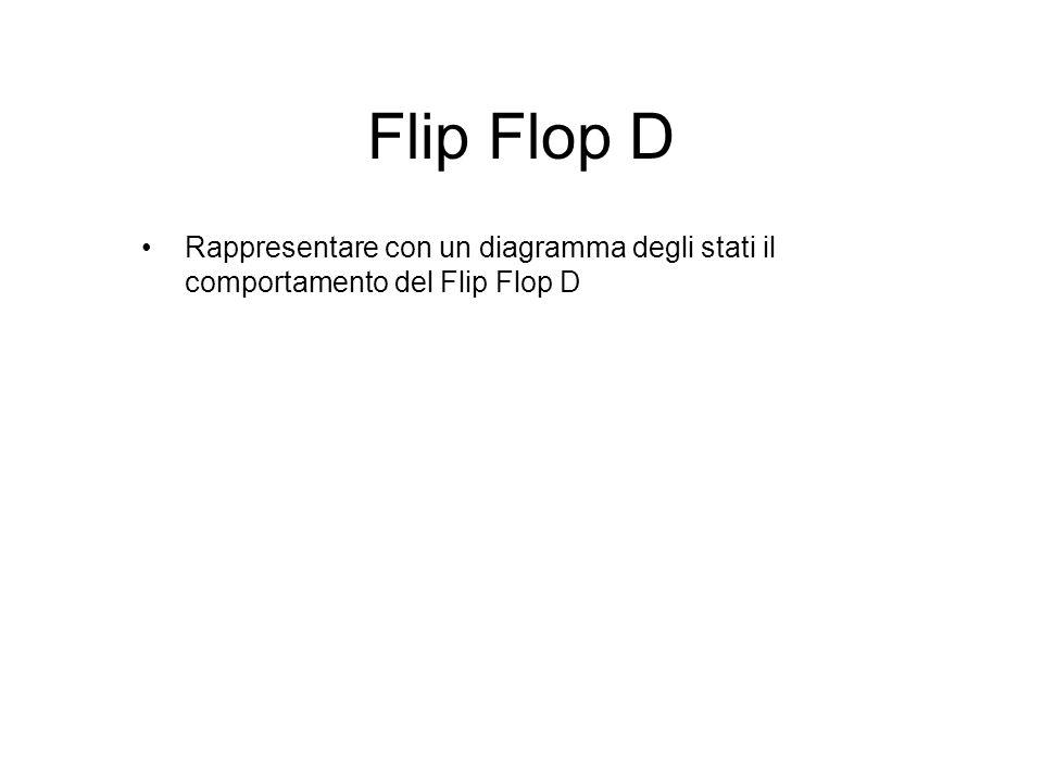 Flip Flop D Rappresentare con un diagramma degli stati il comportamento del Flip Flop D