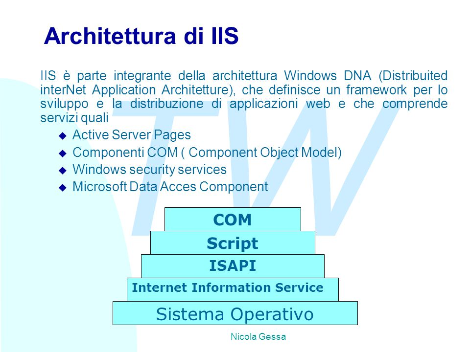 TW Nicola Gessa Architettura di IIS IIS è parte integrante della architettura Windows DNA (Distribuited interNet Application Architetture), che definisce un framework per lo sviluppo e la distribuzione di applicazioni web e che comprende servizi quali u Active Server Pages u Componenti COM ( Component Object Model) u Windows security services u Microsoft Data Acces Component Sistema Operativo Internet Information Service ISAPI Script COM