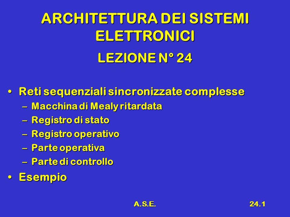 A.S.E.24.1 ARCHITETTURA DEI SISTEMI ELETTRONICI LEZIONE N° 24 Reti sequenziali sincronizzate complesseReti sequenziali sincronizzate complesse –Macchina di Mealy ritardata –Registro di stato –Registro operativo –Parte operativa –Parte di controllo EsempioEsempio