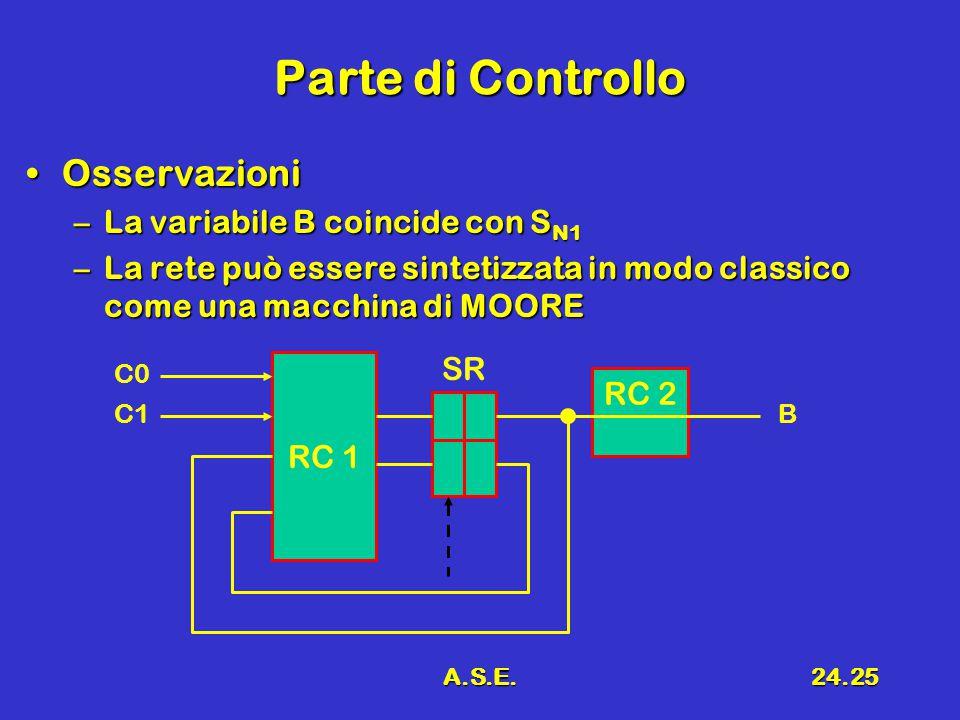 A.S.E.24.25 Parte di Controllo OsservazioniOsservazioni –La variabile B coincide con S N1 –La rete può essere sintetizzata in modo classico come una macchina di MOORE RC 1 RC 2 SR C0 C1B
