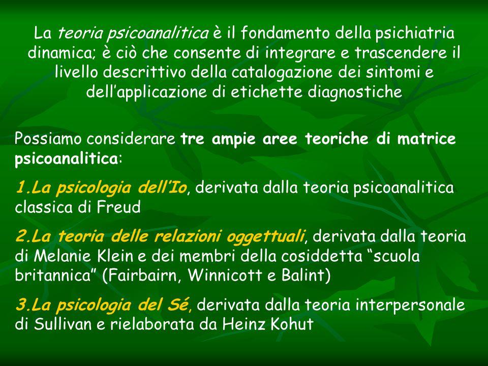 La valutazione psicodinamica, secondo Gabbard, dovrebbe prendere in considerazione i seguenti aspetti: Meccanismi di difesa Meccanismi di difesa Funzione riflessiva e mentalizzazione Funzione riflessiva e mentalizzazione Livello di organizzazione della personalità Livello di organizzazione della personalità