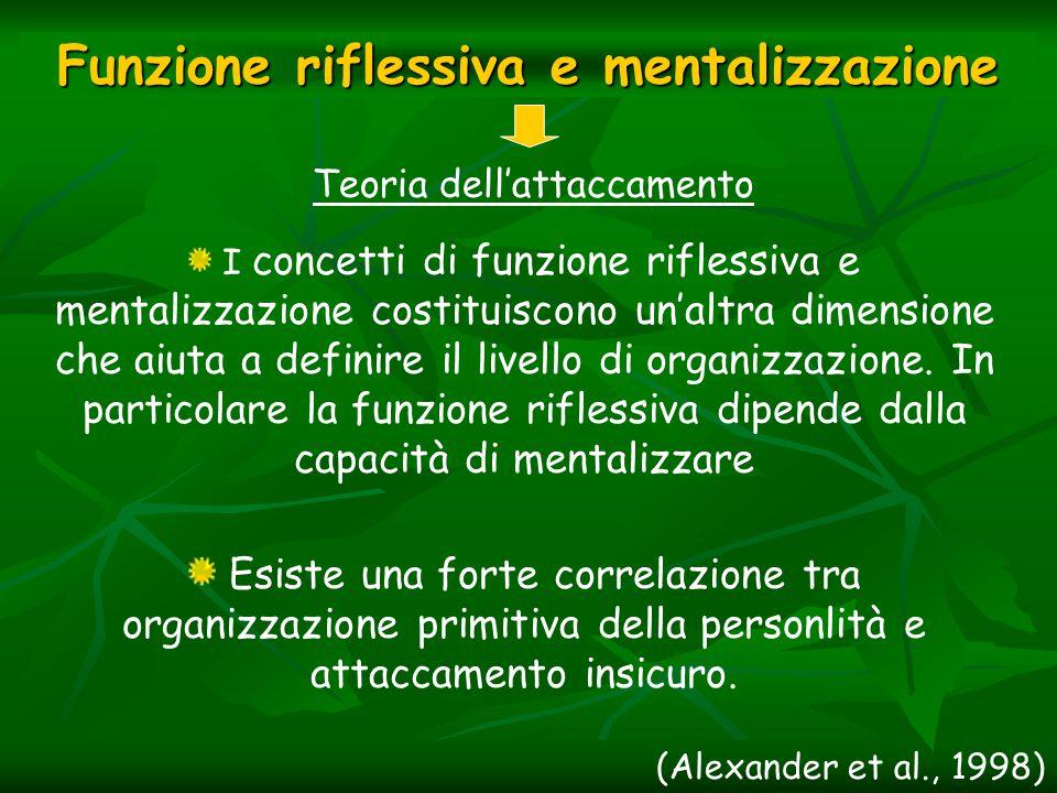 Funzione riflessiva e mentalizzazione Teoria dell'attaccamento I concetti di funzione riflessiva e mentalizzazione costituiscono un'altra dimensione c