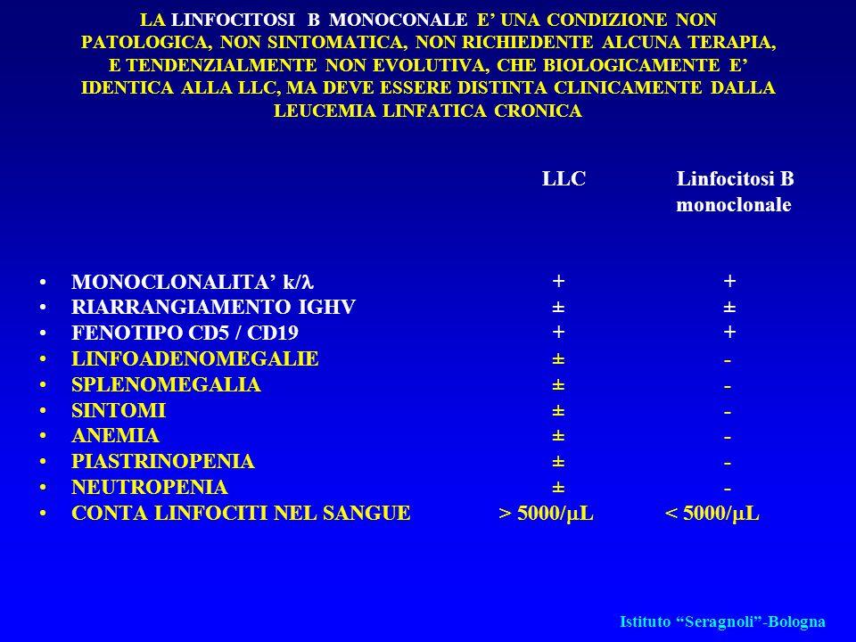 Infiltrazione diffusa da parte di piccoli linfociti Pattern nodulare di infiltrazione linfocitaria BIOPSIA OSSEA NELLA LLC Istituto Seragnoli -Bologna