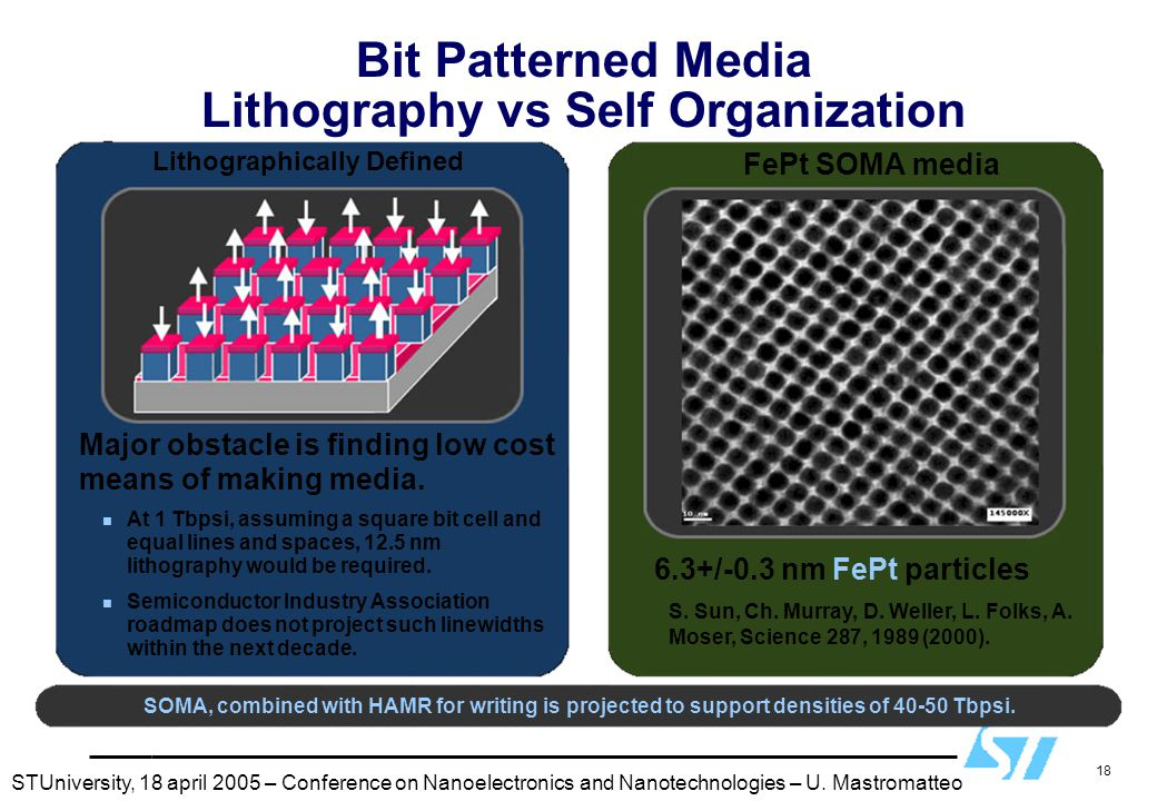 18 Bit Patterned Media Lithography vs Self Organization Major obstacle is finding low cost means of making media. At 1 Tbpsi, assuming a square bit ce