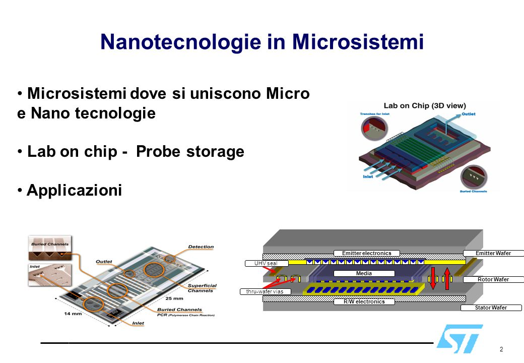 2 Nanotecnologie in Microsistemi Microsistemi dove si uniscono Micro e Nano tecnologie Lab on chip - Probe storage Applicazioni Stator Wafer Emitter W
