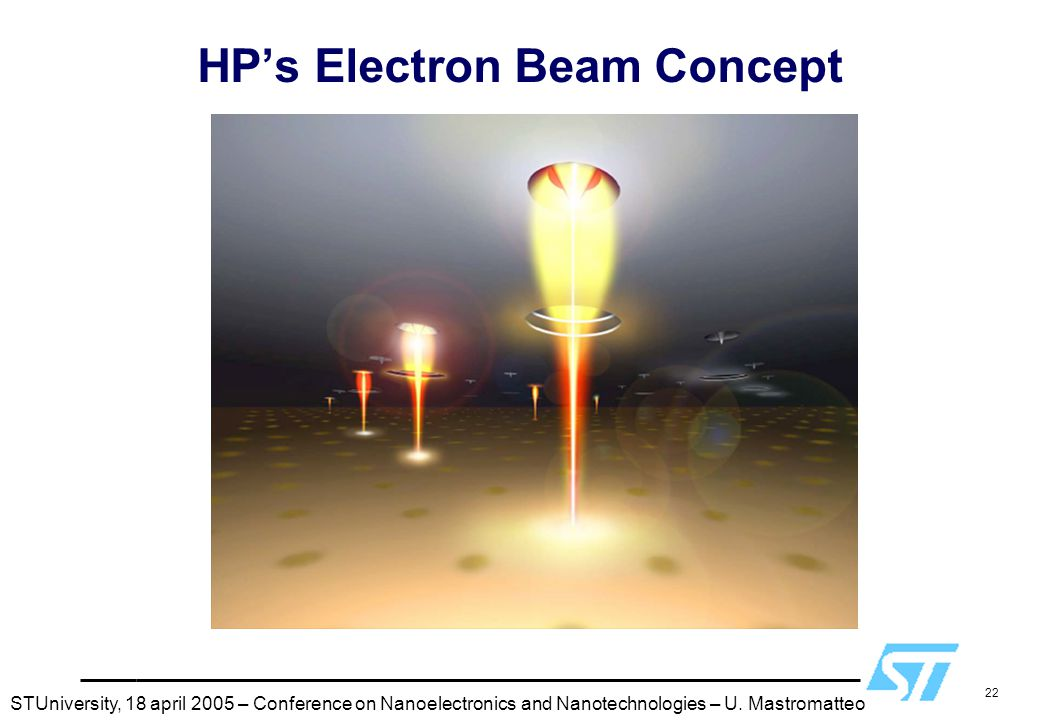 22 HP's Electron Beam Concept STUniversity, 18 april 2005 – Conference on Nanoelectronics and Nanotechnologies – U. Mastromatteo