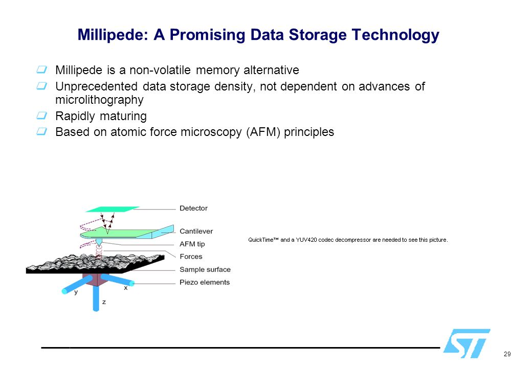 29 Millipede: A Promising Data Storage Technology Millipede is a non-volatile memory alternative Unprecedented data storage density, not dependent on