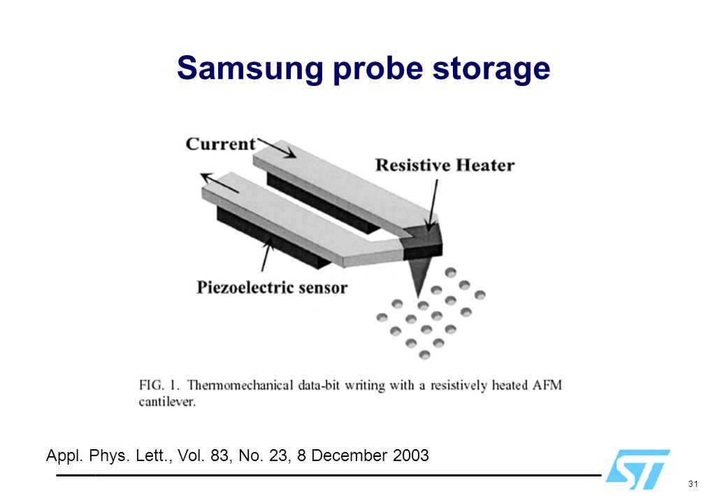 31 Appl. Phys. Lett., Vol. 83, No. 23, 8 December 2003 Samsung probe storage