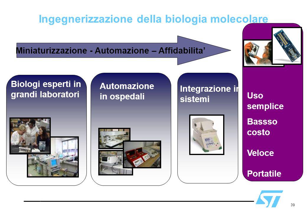 39 Ingegnerizzazione della biologia molecolare Biologi esperti in grandi laboratori Automazione in ospedali Integrazione in sistemi Miniaturizzazione
