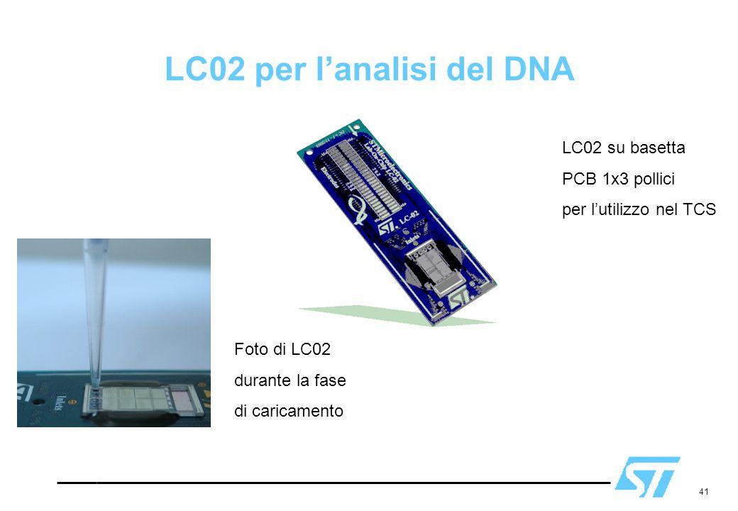 41 LC02 per l'analisi del DNA LC02 su basetta PCB 1x3 pollici per l'utilizzo nel TCS Foto di LC02 durante la fase di caricamento