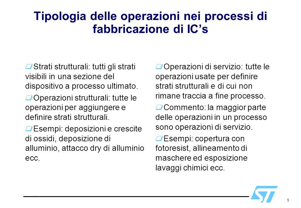 5 Tipologia delle operazioni nei processi di fabbricazione di IC's Strati strutturali: tutti gli strati visibili in una sezione del dispositivo a proc
