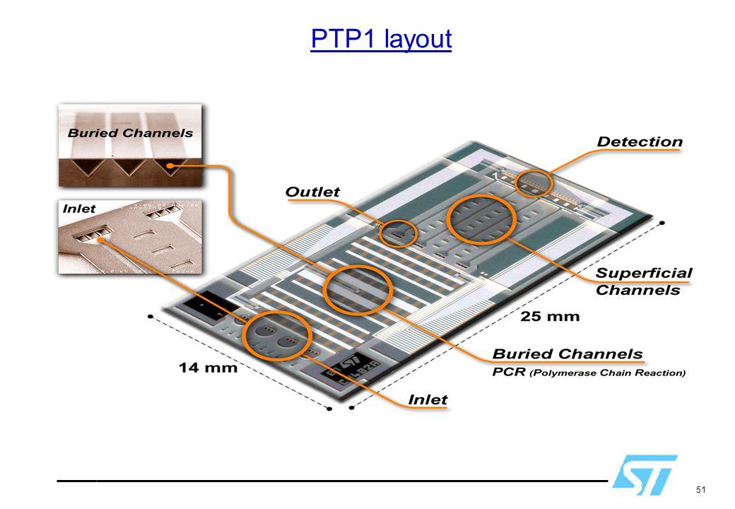 51 PTP1 layout