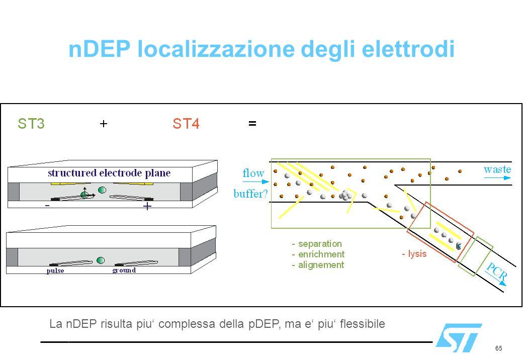 65 nDEP localizzazione degli elettrodi La nDEP risulta piu' complessa della pDEP, ma e' piu' flessibile