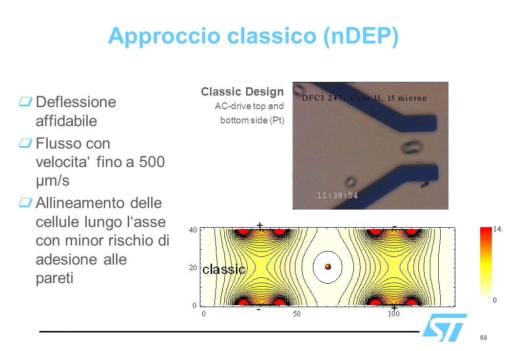 69 Approccio classico (nDEP) Deflessione affidabile Flusso con velocita' fino a 500 µm/s Allineamento delle cellule lungo l'asse con minor rischio di adesione alle pareti Classic Design AC-drive top and bottom side (Pt)