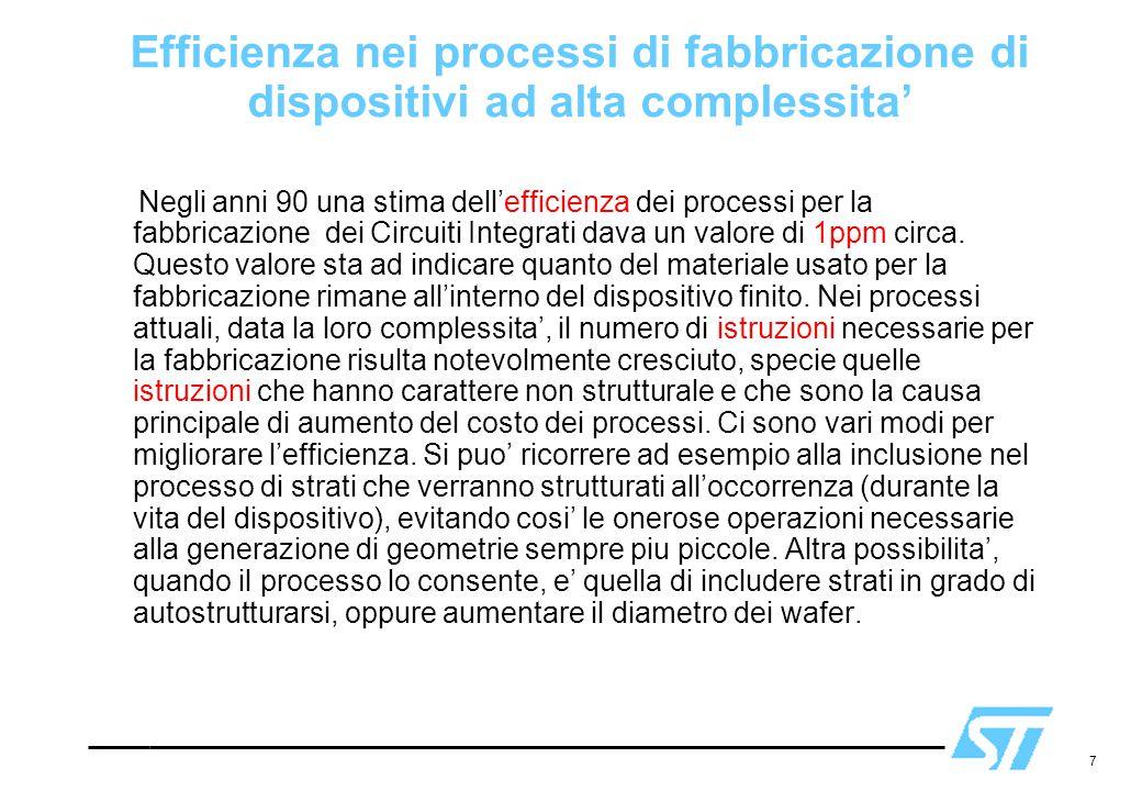 7 Efficienza nei processi di fabbricazione di dispositivi ad alta complessita' Negli anni 90 una stima dell'efficienza dei processi per la fabbricazione dei Circuiti Integrati dava un valore di 1ppm circa.