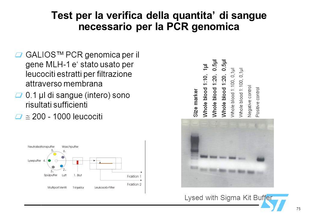 75 Test per la verifica della quantita' di sangue necessario per la PCR genomica GALIOS™ PCR genomica per il gene MLH-1 e' stato usato per leucociti estratti per filtrazione attraverso membrana 0.1 µl di sangue (intero) sono risultati sufficienti  200 - 1000 leucociti Lysed with Sigma Kit Buffer