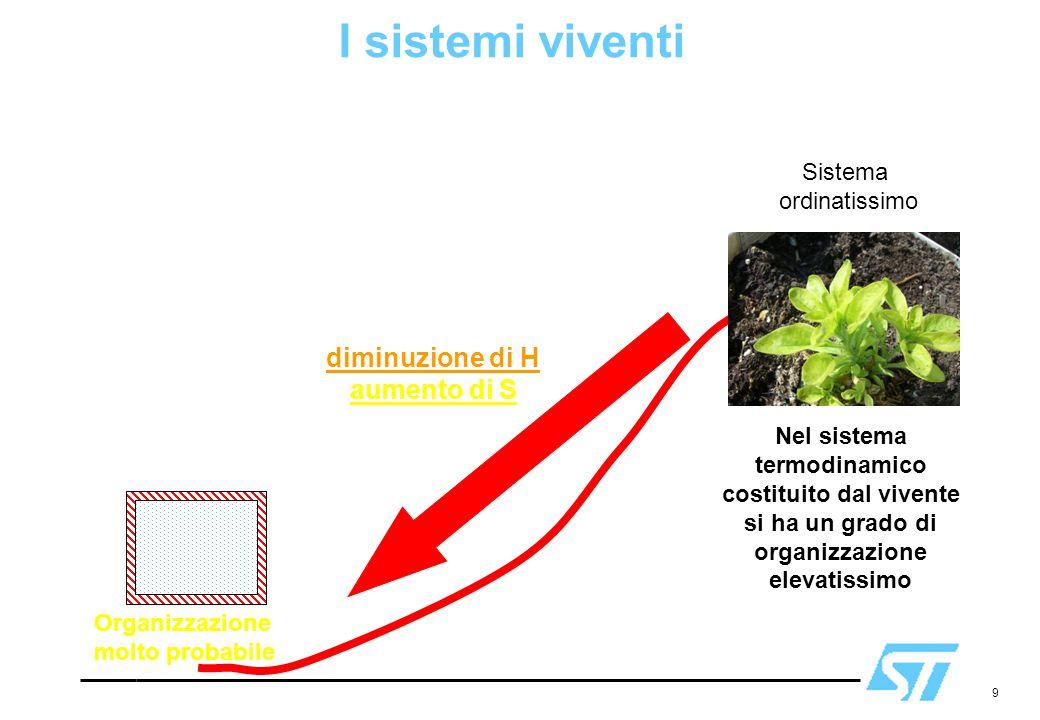 9 HH SS fenomeno spontaneo: diminuzione di H aumento di S Organizzazione molto probabile Sistema disordinato Sistema ordinatissimo Nel sistema termodinamico costituito dal vivente si ha un grado di organizzazione elevatissimo I sistemi viventi