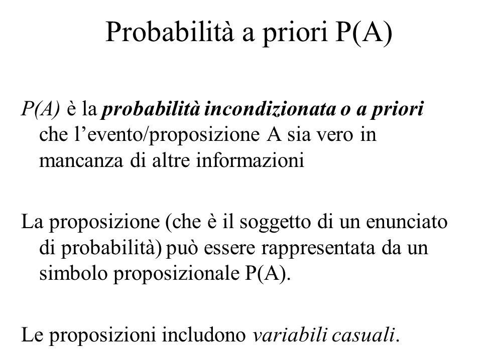 Probabilità a priori P(A) P(A) è la probabilità incondizionata o a priori che l'evento/proposizione A sia vero in mancanza di altre informazioni La proposizione (che è il soggetto di un enunciato di probabilità) può essere rappresentata da un simbolo proposizionale P(A).