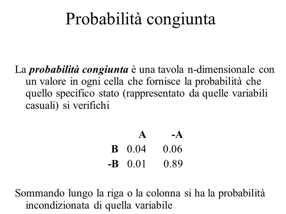 Probabilità congiunta La probabilità congiunta è una tavola n-dimensionale con un valore in ogni cella che fornisce la probabilità che quello specifico stato (rappresentato da quelle variabili casuali) si verifichi A -A B 0.04 0.06 -B 0.01 0.89 Sommando lungo la riga o la colonna si ha la probabilità incondizionata di quella variabile