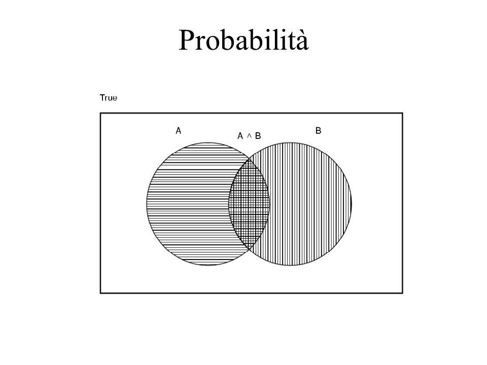 Probabilità