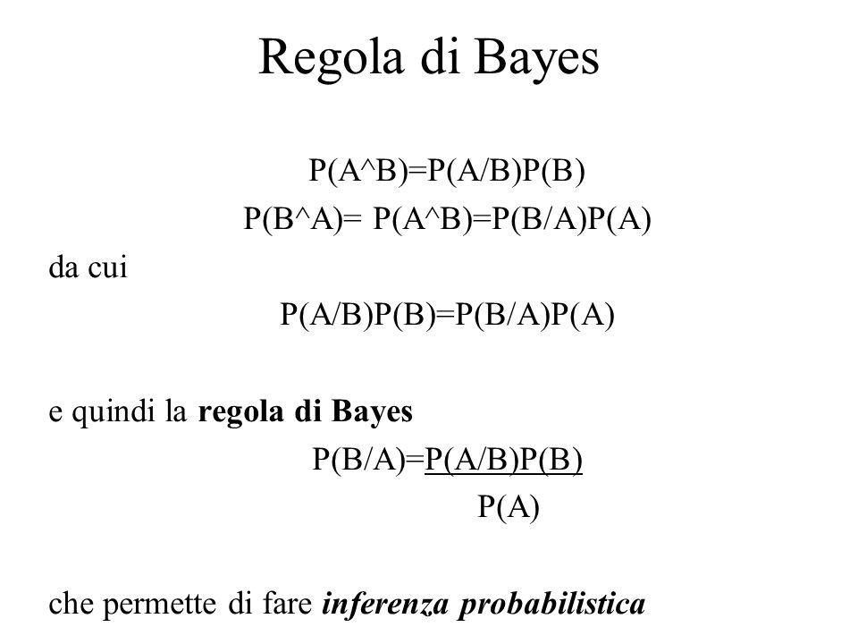Regola di Bayes P(A^B)=P(A/B)P(B) P(B^A)= P(A^B)=P(B/A)P(A) da cui P(A/B)P(B)=P(B/A)P(A) e quindi la regola di Bayes P(B/A)=P(A/B)P(B) P(A) che permette di fare inferenza probabilistica