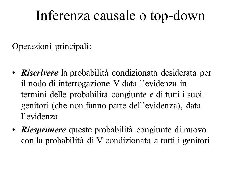 Inferenza causale o top-down Operazioni principali: Riscrivere la probabilità condizionata desiderata per il nodo di interrogazione V data l'evidenza in termini delle probabilità congiunte e di tutti i suoi genitori (che non fanno parte dell'evidenza), data l'evidenza Riesprimere queste probabilità congiunte di nuovo con la probabilità di V condizionata a tutti i genitori
