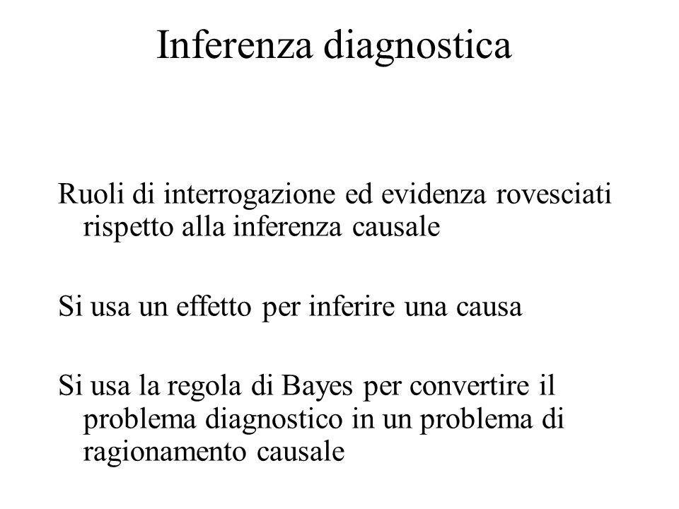 Inferenza diagnostica Ruoli di interrogazione ed evidenza rovesciati rispetto alla inferenza causale Si usa un effetto per inferire una causa Si usa la regola di Bayes per convertire il problema diagnostico in un problema di ragionamento causale