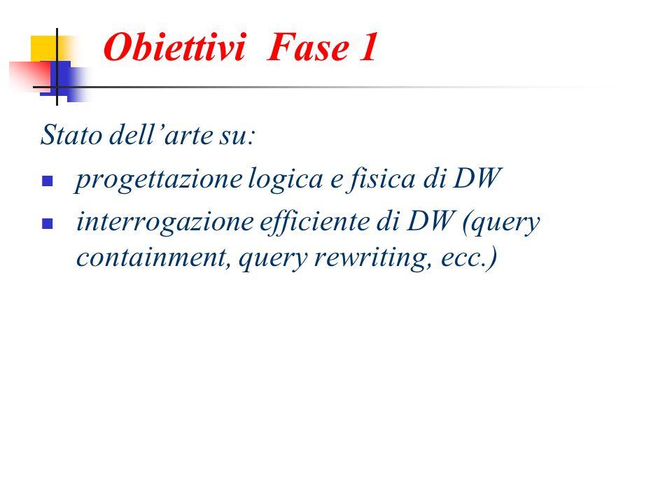 Obiettivi Fase 1 Stato dell'arte su: progettazione logica e fisica di DW interrogazione efficiente di DW (query containment, query rewriting, ecc.)