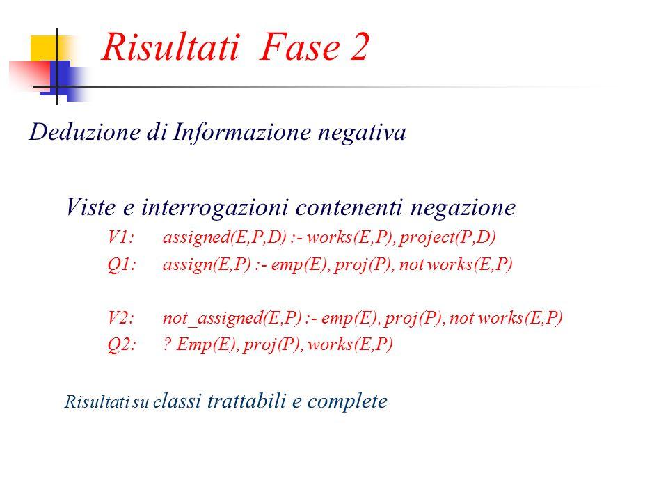 Risultati Fase 2 Deduzione di Informazione negativa Viste e interrogazioni contenenti negazione V1: assigned(E,P,D) :- works(E,P), project(P,D) Q1: assign(E,P) :- emp(E), proj(P), not works(E,P) V2: not_assigned(E,P) :- emp(E), proj(P), not works(E,P) Q2: .