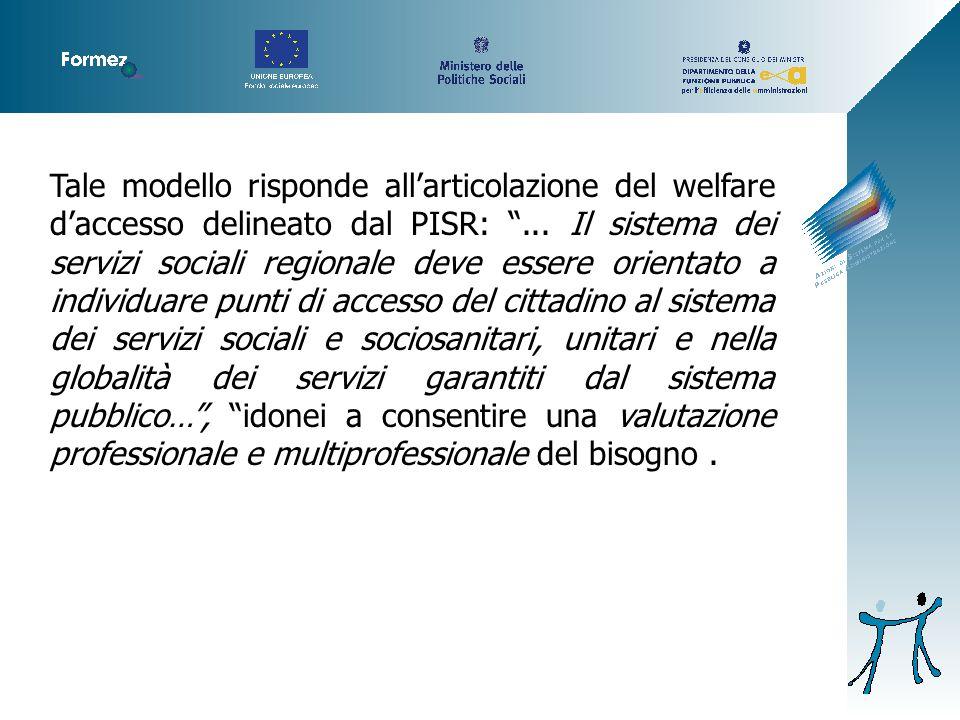 Tale modello risponde all'articolazione del welfare d'accesso delineato dal PISR: ...